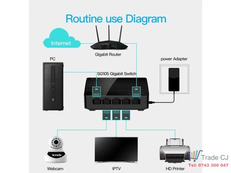 Switch Tenda SG105 5 Porturi Gigabit Desktop